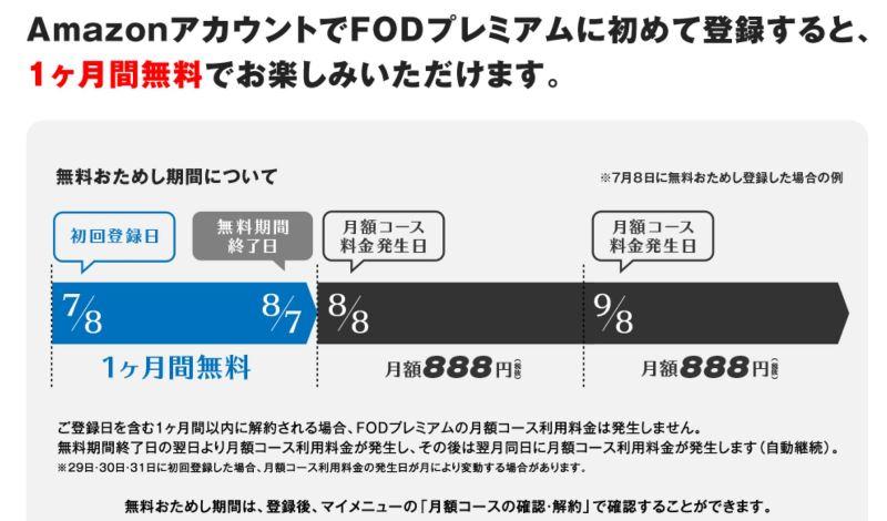 FODプレミアムの無料お試し登録の説明図.jpg